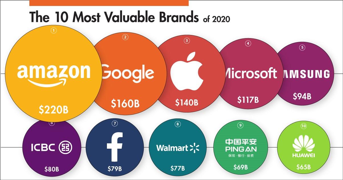 védjegy, brand. márkanév levédése, védjegyeztetés, védett márka