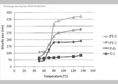 Polimer-tenzid kompozíciók harmadlagos olaj-kitermelési eljáráshoz