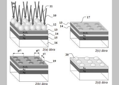 Komplex mikrostruktúrák készítésére szolgáló új litográfiás eljárás a spektrummódosítás lehetőségével