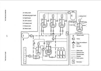 Installation for preparation of nano-iron suspension