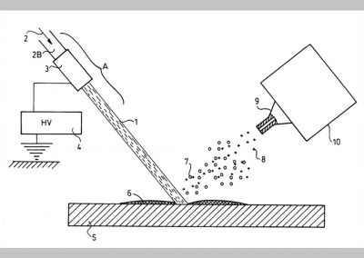 Folyadéksugárral működő deszorpciós ionizációs eljárás és eszköz