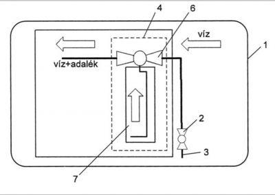 Adalékadagoló szerkezet WC öblítő eszközhöz