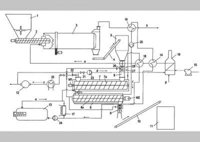 Eljárás és berendezés biomassza kezelésére