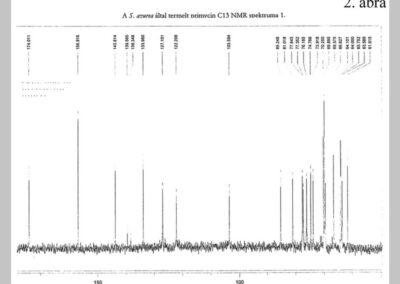 Eljárás primycin, primycin komponensek, és/vagy primycin prekurzorainak és metabolitjainak fermentációs úton történő előállítására Saccharomonospora azurea baktérium faj alkalmazásával